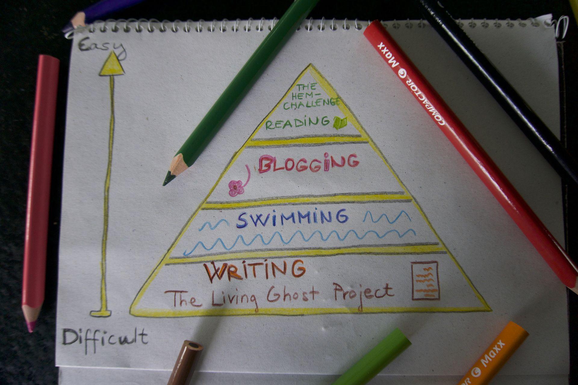 Day10_pyramid1M