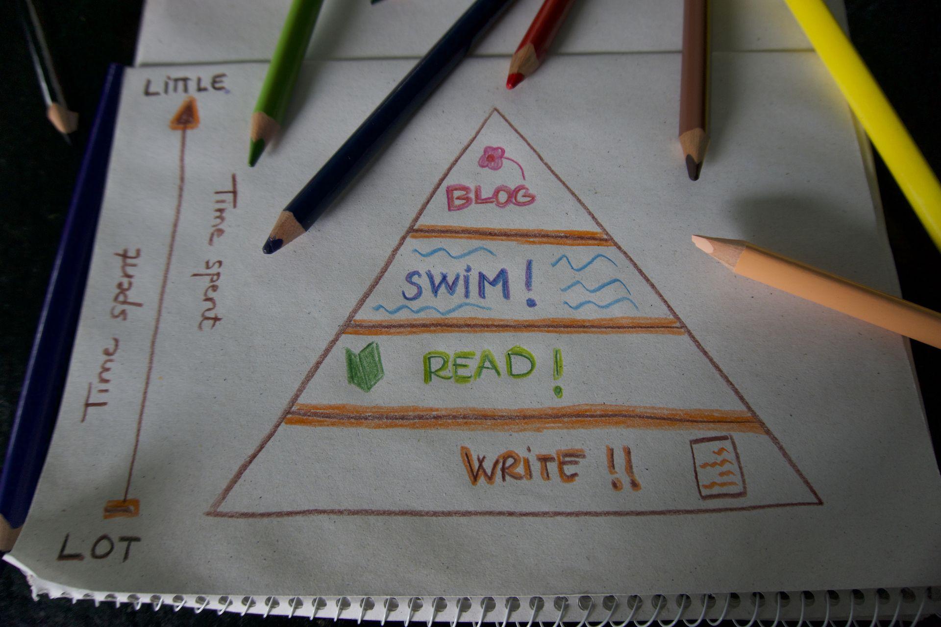 Day10_pyramid2